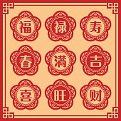 Set of chinese new year letter in vintage design. ( translation: blessing, emolument, longevity, spring, full / enough, lucky, happiness, prosperous, property / wealth.)