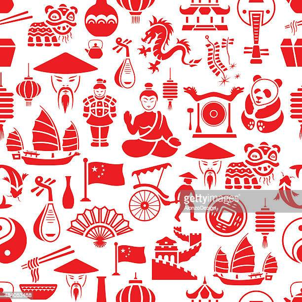 Chinesische Muster