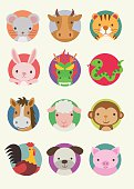 Rat. Ox. Tiger. Rabbit. Dragon. Snake. Horse. Sheep. Monkey. Rooster. Dog. Pig.