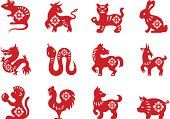 Full set of Chinese Astrology signs in traditional papercut technique. Vector design elements.