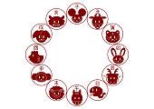 Chinese zodiac,Japanese zodiac: Circular frame