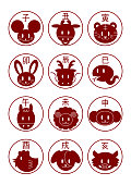 Chinese zodiac,Japanese zodiac: icons set
