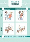 First aid procedure for choking and heimlich maneuver for adults and infants