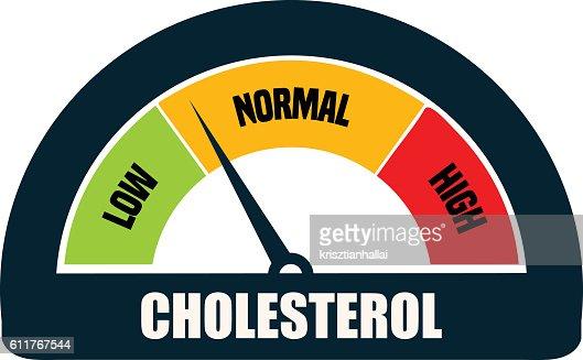 Cholesterol Meter Gauge. : stock vector