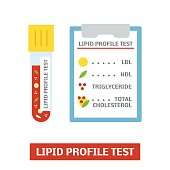 Cholesterol test concept. Vector illustration in flat style for cholesterol infographic