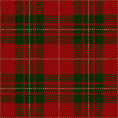 Christmas and New Year decoration seamless tartan plaid pattern design.