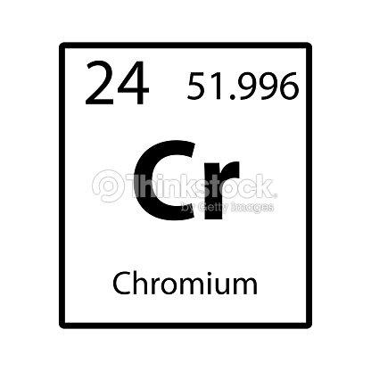 Chromium Periodic Table Element Icon On White Background Vector