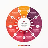 Circle chart infographic template with 9 options for presentations, advertising, layouts, annual reports. Vector illustration.