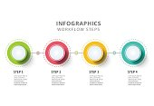Circle infographics elements design. Abstract business workflow presentation with linear icons. Steps on timeline or job options in 3D style. Best for commercial slideshow or website landing interface