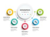 Circle infographics elements design. Abstract business workflow presentation with linear icons. 5 step on timeline or job options in 3D style. Best for commercial slideshow or website landing interfac