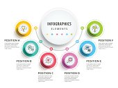 Circle infographics elements design. Abstract business workflow presentation with linear icons. 6 step on timeline or job options in 3D style. Best for commercial slideshow or website landing interfac
