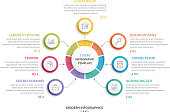 Circle infographic template with seven steps or options, process chart, creative business infographics, vector eps10 illustration