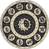 Vector zodiac circle with icons, names, signs and constellations in an antique style