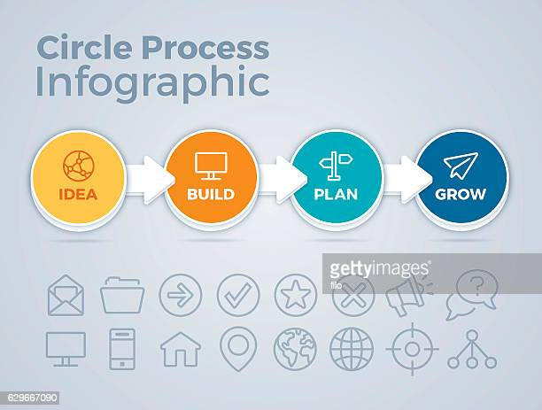 Circle Process Business Infographic