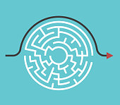 Circular maze with entrance and exit and bypass route arrow going around it. Problem and solution concept. Flat design. Vector illustration, no transparency, no gradients
