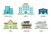 Vector illustration of different city buildings: business center, hospital, warehouse, school, private house, factory. Isolated on white background. Flat design style. Eps 10.