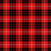 Clan Munro seamless traditional tartan plaid pattern.