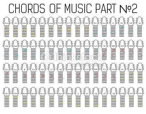 Classical Basic Guitar Chords Graphic Of Music Set Part Two Vector ...