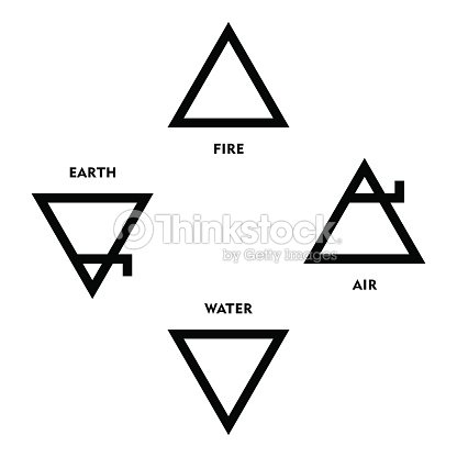 Classical Four Elements Symbols Of Medieval Alchemy Vector Art