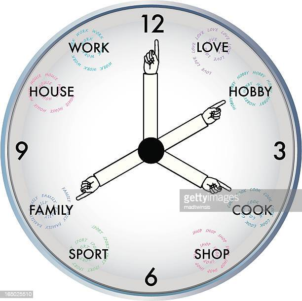 clock of timemanagement