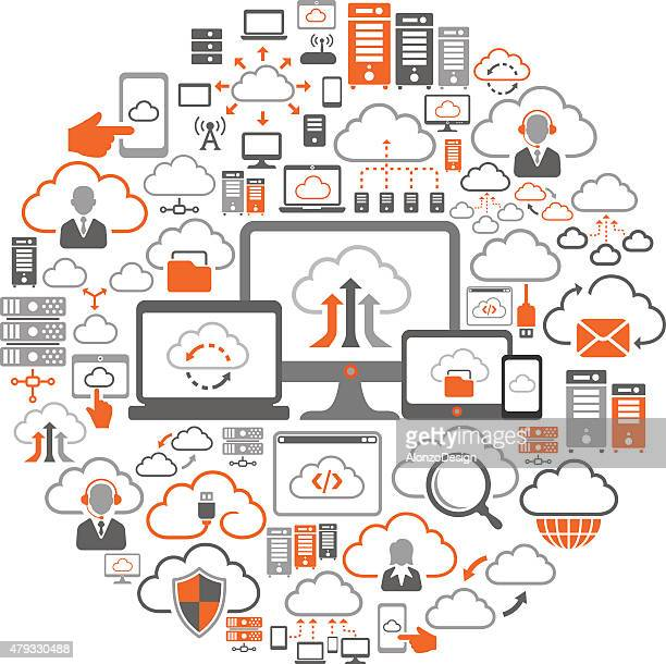 Cloud Computing Collage