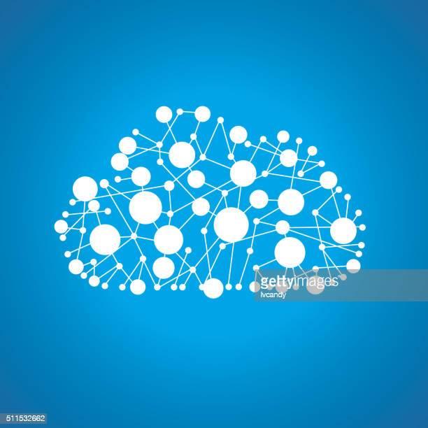 Cloud computing-Zeichen