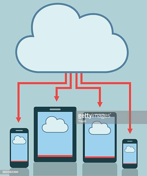 Cloud Gadgets Connection