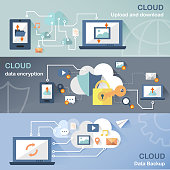 cloud technology concept banners set in flat design