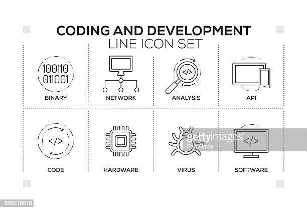 Coding and Development keywords with monochrome line icons