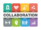 Collaboration Icon Set