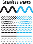 Collection of different wave isolated on white background. Vector big set of seamless wavy - curvy and zigzag - criss cross horizontal black and blue lines. Graphic design elements variation zigzag an