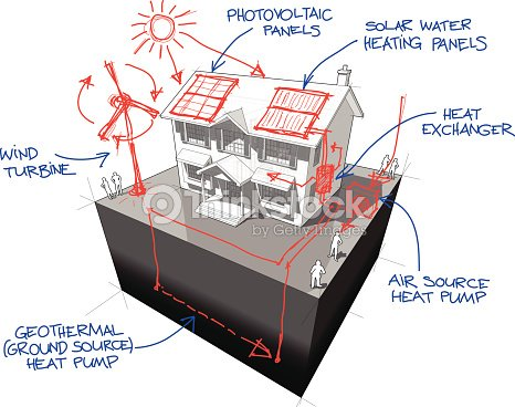 Colonial House Sketches Of Green Energy Technologies Vector Art