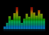 Colored Audio equalizer waves over black background