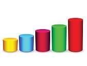 3d colored cylindrical bar graph on white. Progress, business concept