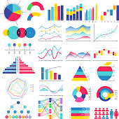 Colorful graphs and charts design. Data visualization templates. Area, bar, Candlestick, Column, line, pareto pie waterfall scatter charts