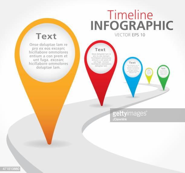 Percorso Timeline infografica colorato con grafici di confronto