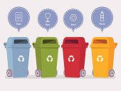 Colorful recycling garbage bins. Waste segregation concept. Vector illustration