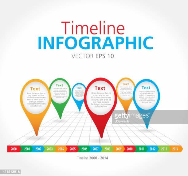 Timeline infografica colorato con grafici di confronto