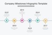 Vector Infographic Company Milestones Timeline Template.