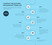Vector infographic for company milestones timeline template isolated on blue background. Easy to use for your website or presentation.