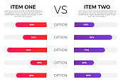 Compare infograph  chart . Client comparison two items
