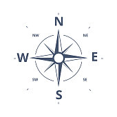 Compass Rose Icon Vector Logo Template. Wind rose retro design concept for exploration, tourism and traveling. Business goal navigator abstract icon. Navigation professional symbol
