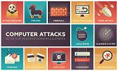 Computer attacks - set of flat design infographics elements. E-mail malware, trojan, firewall, worm, ddos, logic bomb, scanning system, phishing, credit card fraud, data loss, password, software bug