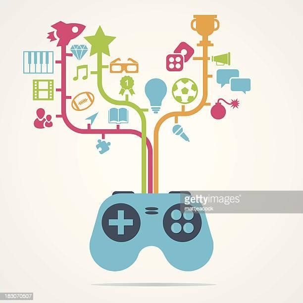 Computer game concept
