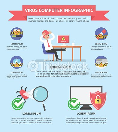 Computer Virus And Security Infograhpic Design Template Vector Art ...