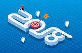 Concept 2018 business target