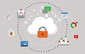 Vector illustration concept for cloud data distribution, protection and encryption.