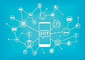 IOT (internet of things) concept. Mobile phone connected to the internet of everything.