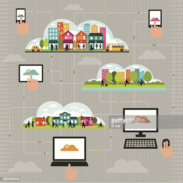 Connected Community using Wireless Technology