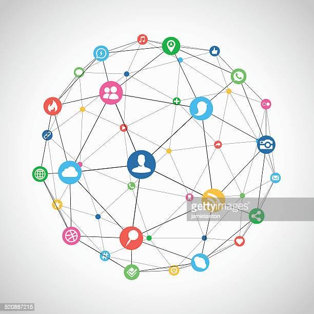 Connessione Social Network